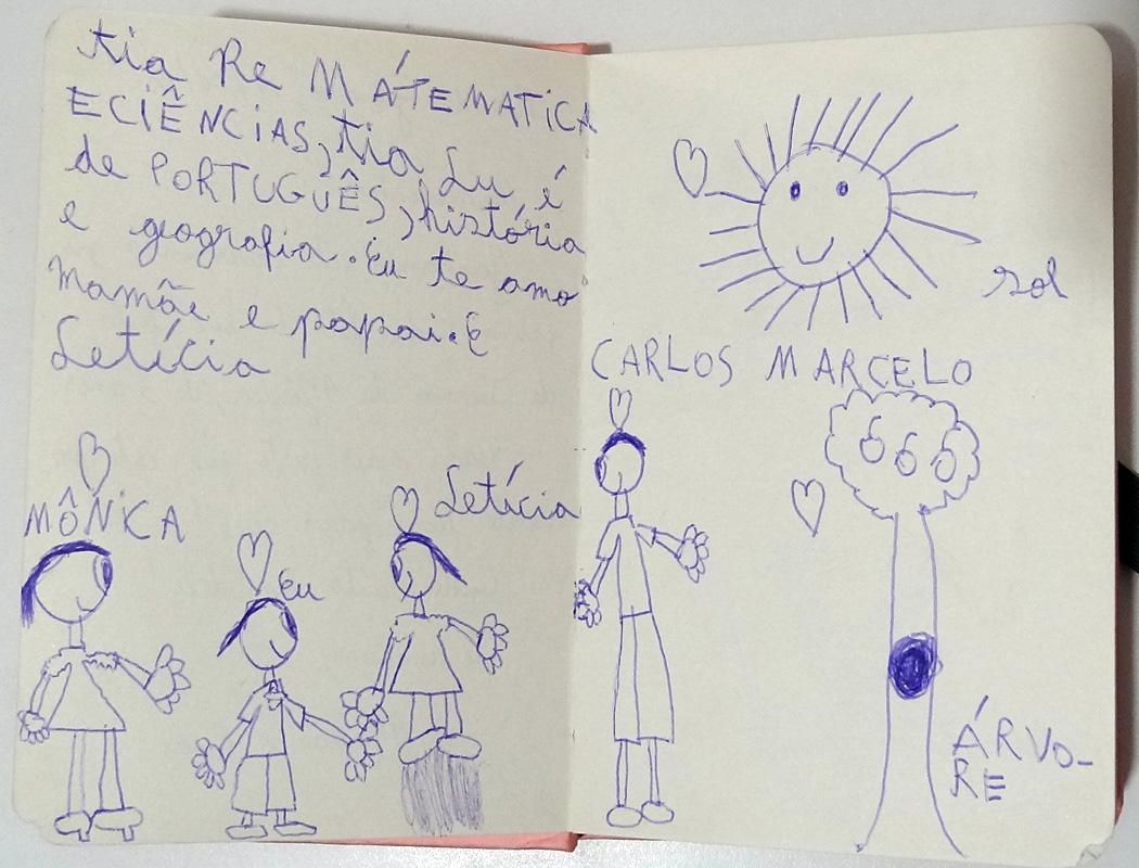 Desenho da Família Quadrada